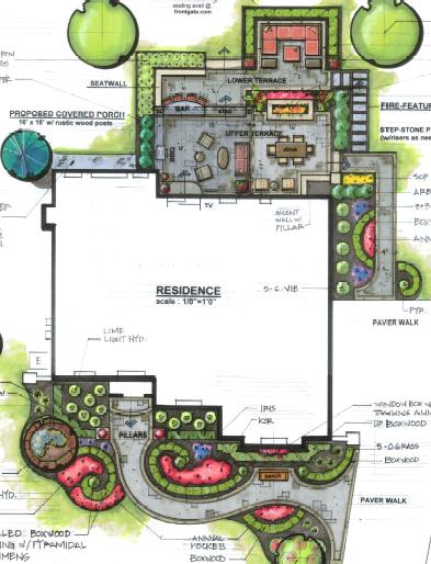 Landscape Design Rochester MI